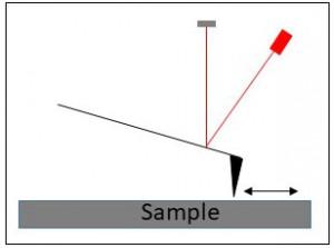 afm-schematic