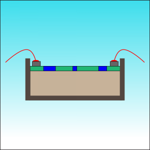 Packaging and assembly for nanofabrication